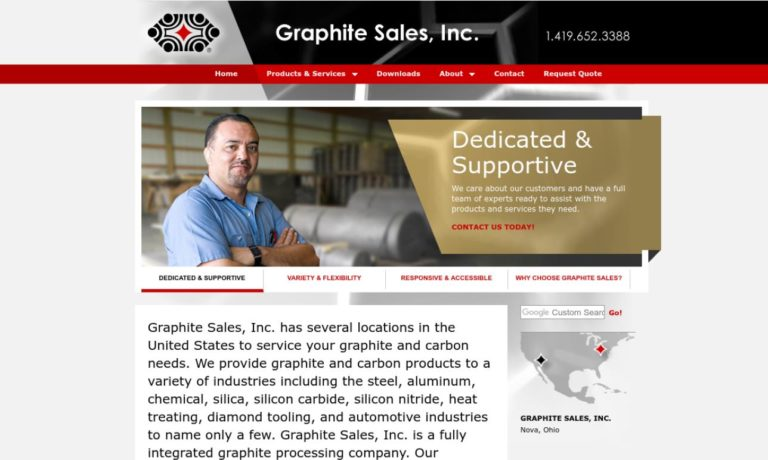 Graphite Sales, Inc.